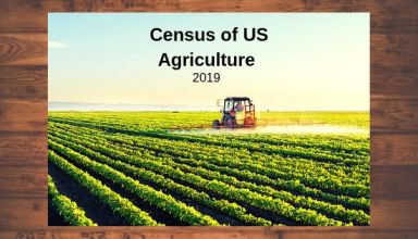 Census of US Agriculture 2019
