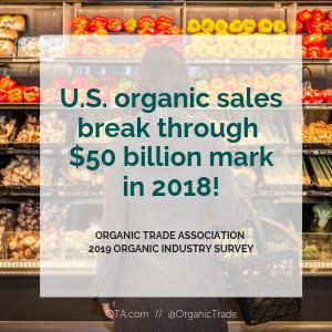 US Organic Sales Announcement